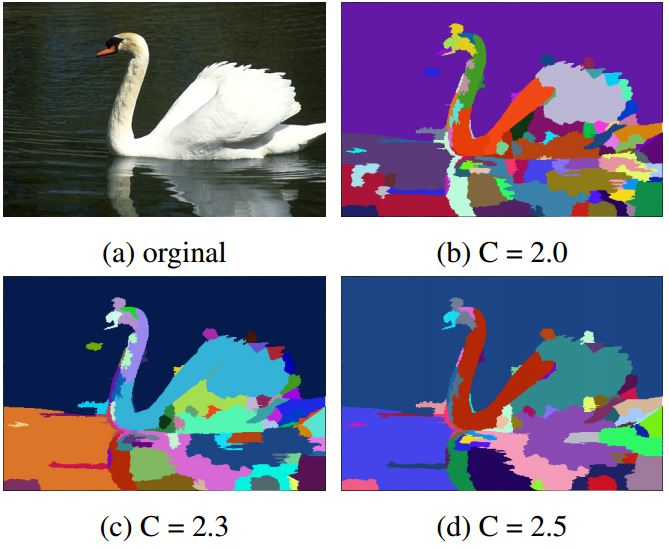 Accelerated gSLIC for Superpixel Generation used in Object Segmentation